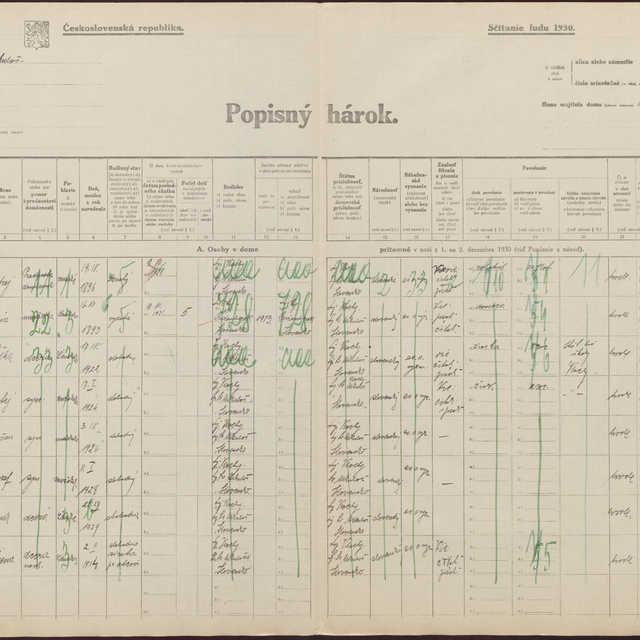 Sčítací hárok 588/399, Spišské Vlachy (Liptovský Svätý Mikuláš)