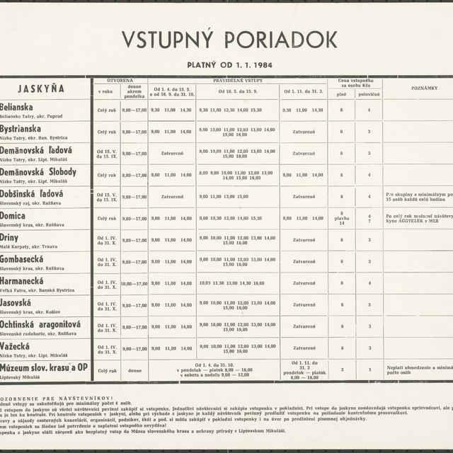 Plagát Vstupný poriadok do jaskýň platný od 1. 1. 1984