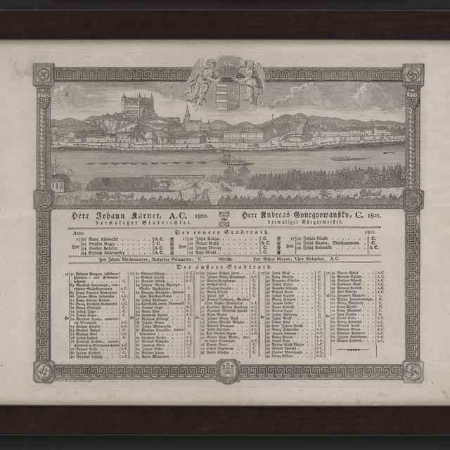 Listina - zoznam členov prešporskej vnútornej a vonkajšej mestskej rady z r. 1801, medirytina, v záhlaví veduta Bratislavy, zn. Prixner del. et scul. Posonii 1798, 55,8x43,2cm