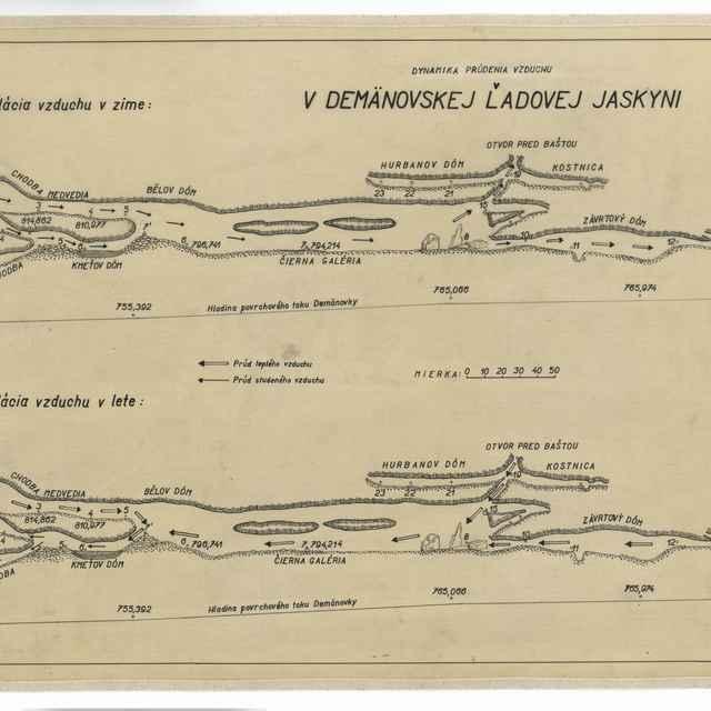 Demänovská ľadová jaskyňa (plán) - Droppa, Anton