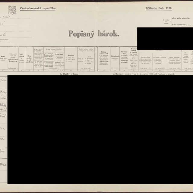 Sčítací hárok 556/406965, Stará Turá (Nové Mesto nad Váhom)